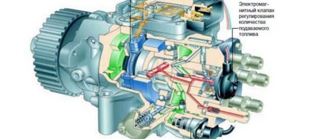 radialno-porshneviy-raspredelitelny-tnvd-dieselmotors.by