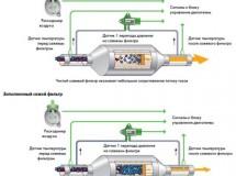 sazhevy10-filtr-dieselmotors.by