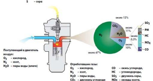 sazhevy3-filtr-dieselmotors.by