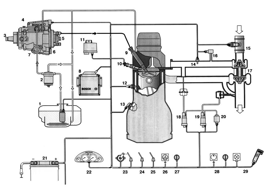Схема топливной системы дизеля ивеко