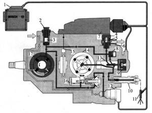 tnvd3-Bosch-VP44-dieselmotors.by