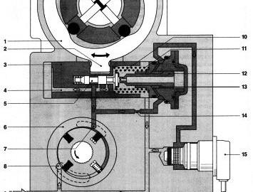tnvd6-Bosch-VP44-dieselmotors.by
