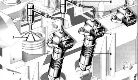 toplivnye-sistemy-nasos-forsunki-dieselmotors.by
